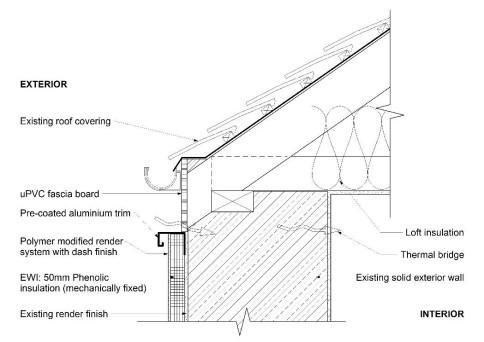 Thermal bridge via exterior wall/wall plate
